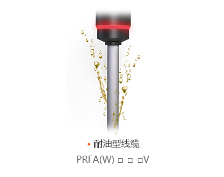 Oil-Resistant Cable PRFA(W) □-□-□V
