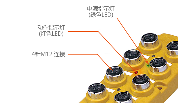 电源指示灯(绿色LED), 动作指示灯(红色LED), 4针M12 连接
