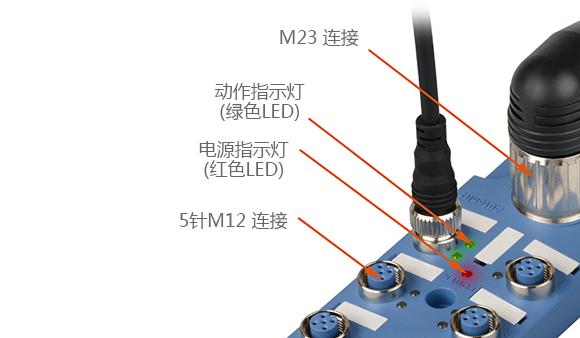 M23 连接, 动作指示灯(绿色LED), 电源指示灯(红色LED), 5针M12 连接