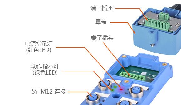 端子插座, 罩盖, 端子插头, 电源指示灯(红色LED), 动作指示灯(绿色LED), 5针M12 连接