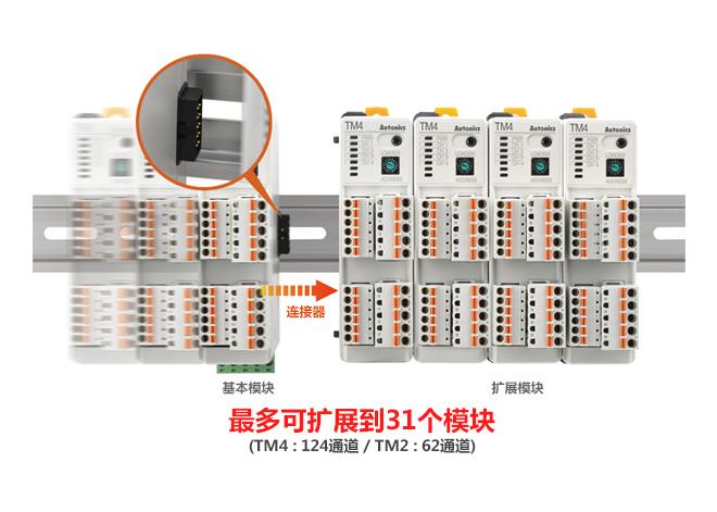 最多可扩展到31个模块 (TM4 : 124通道 / TM2 : 62通道)