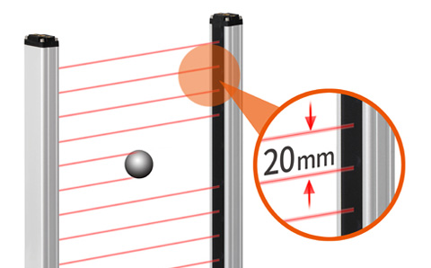 20 mm光线间距*小化非检测区 (BW20-□)