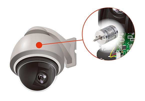 應用需要精確定向和變焦移動的PTZ攝像機