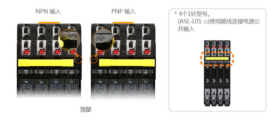 NPN 输入, PNP 输入 * 4个1针型号。(ASL-L01-□)使用跳线连接电源公共输入