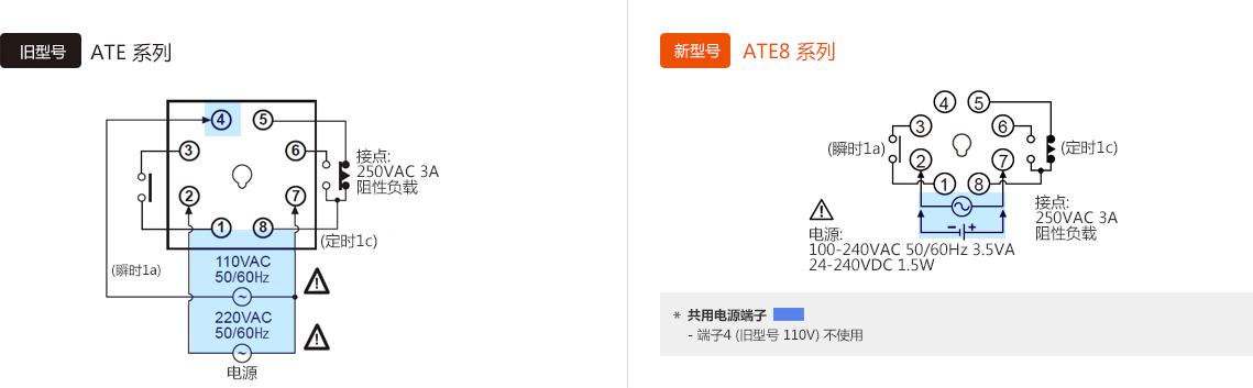 旧型号 : ATE Series, 新型号 : ATE8 Series 共用电源端子 - 端子4 (旧型号 110V) 不使用