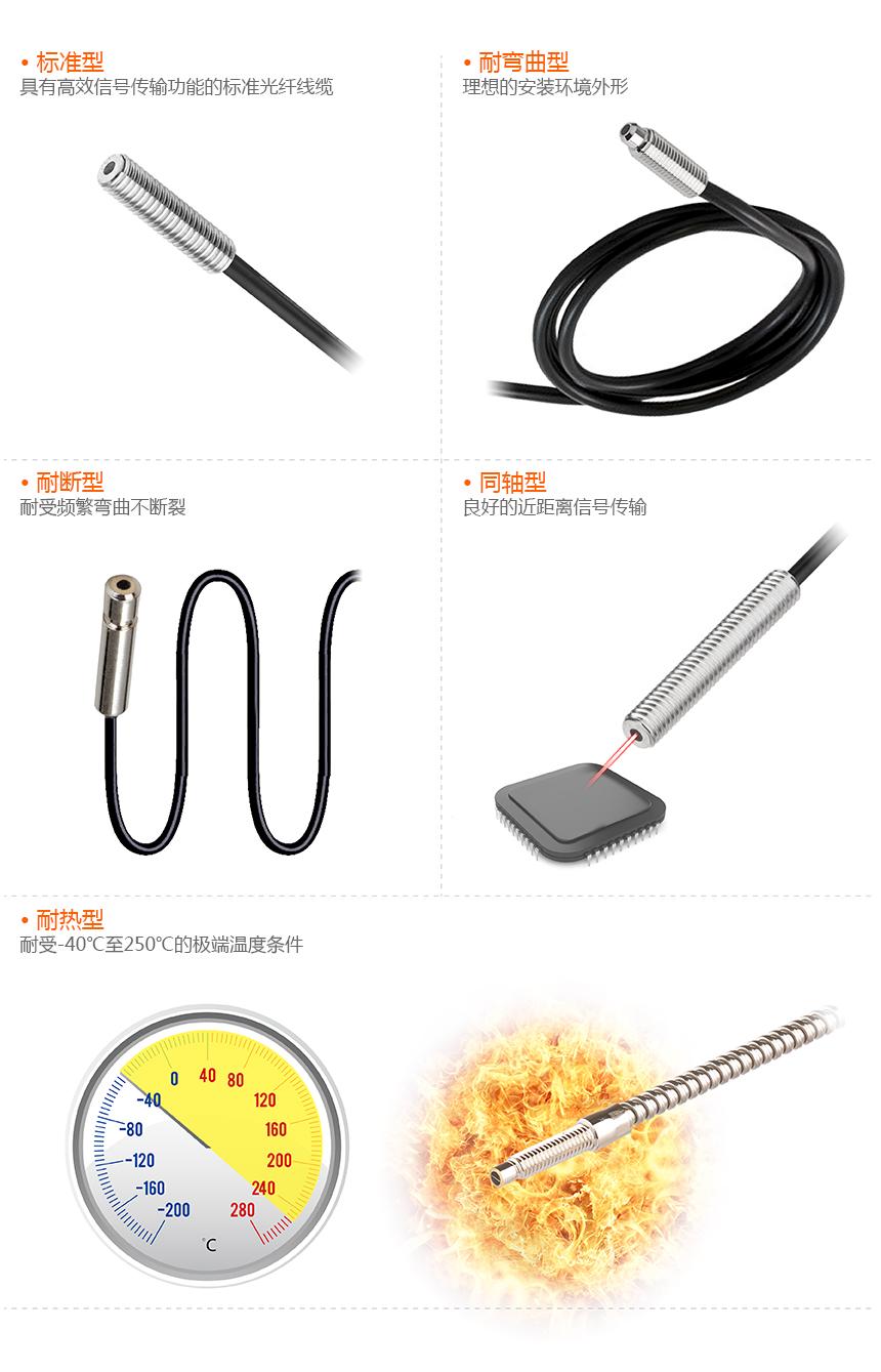 标准型 : 具有高效信号传输功能的标准光纤线缆, 耐弯曲型 : 理想的安装环境外形, 耐断型 : 耐受频繁弯曲不断裂, 同轴型 : 良好的近距离信号传输, 耐热型 : 耐受-40℃至250℃的极端温度条件