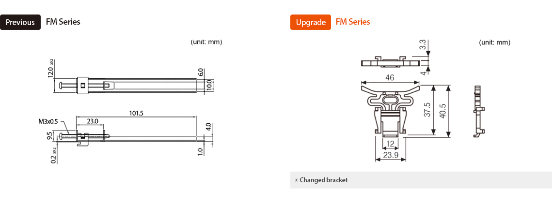 Previous : FM Series, Upgrade : FM Series *Changed bracket