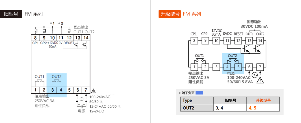 旧型号 : FM Dual Preset (F□AM-2P), 升级型号 : FM Dual Preset (FM□M-2P4) - See below for details