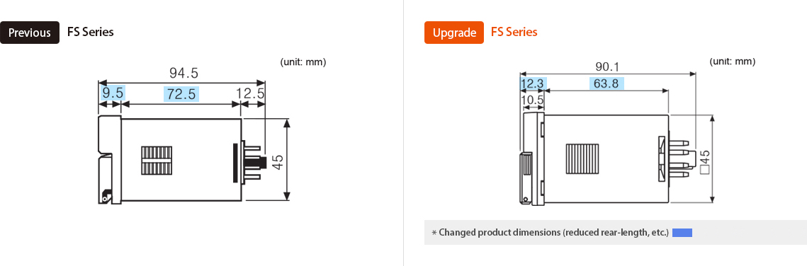 Previous : FS Series, Upgrade : FS Series *Changed product dimensions (reduced rear-length,etc.)