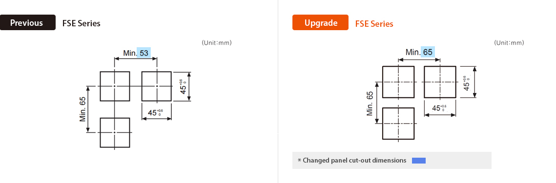 Previous : FSE Series, Upgrade : FSE Series * Changed panel cut-out dimensions