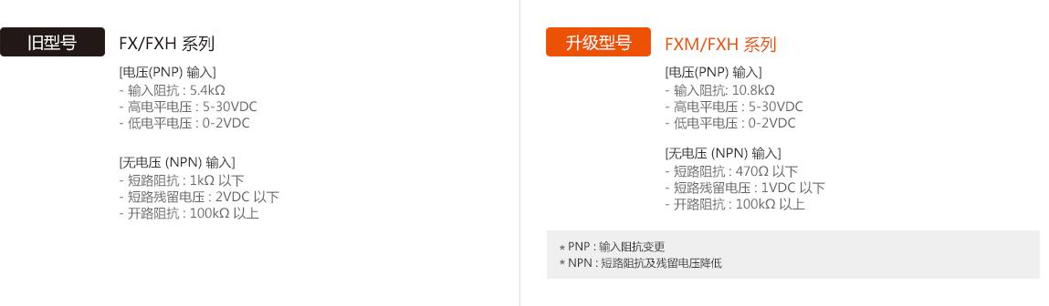 旧型号 : FX/FXH Series, 升级型号 : FXM/FXH Series Input - See below for details