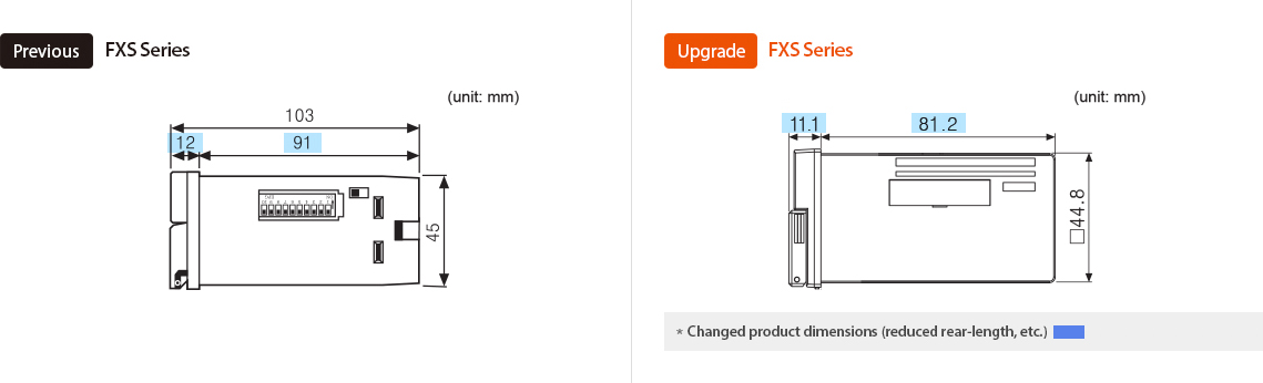 Previous:FXS Series, Upgrade:FXS Series * Changed product dimensions (reduced rear-length, etc.)