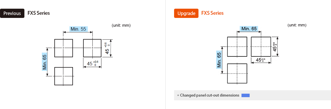 Previous:FXS Series, Upgrade:FXS Series *Changed panel cut-out dimensions