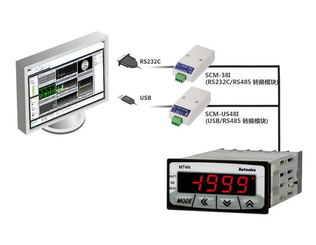 RS232C - SCM-38I(RS232C/RS485 轉換模塊) USB - SCM-US48I(USB/RS485 轉換模塊)