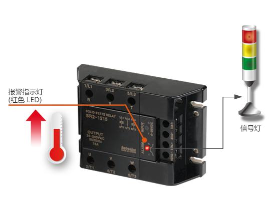 报警指示灯(红色 LED), 信号灯