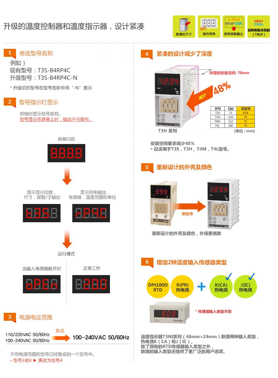 升级的温度控制器和温度指示器,设计紧凑