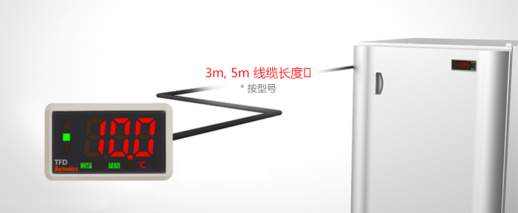 3m, 5m 线缆长度 ※按型号