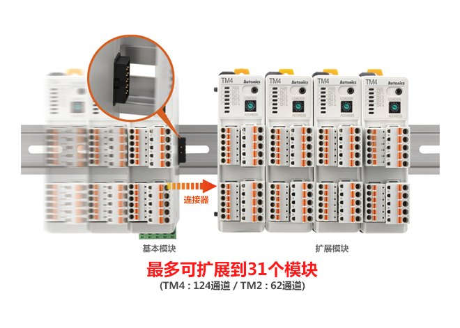 最多可擴展到31個模塊 (TM4 : 124通道 / TM2 : 62通道)